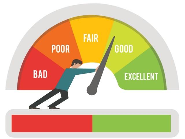 credit score a