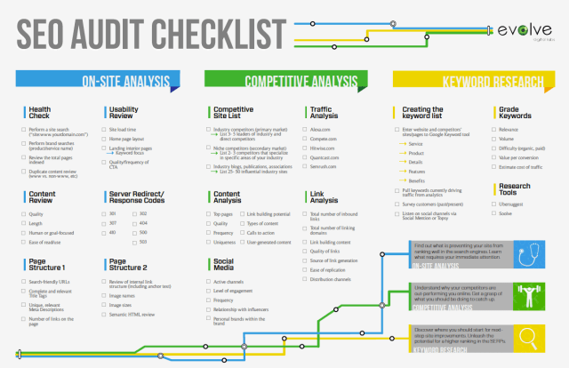 SEO-Audit-Checklist-2019