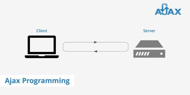 ajax-programming