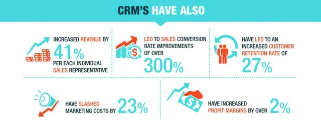 What Is CRM and How Can It Help Improve Customer Experience?