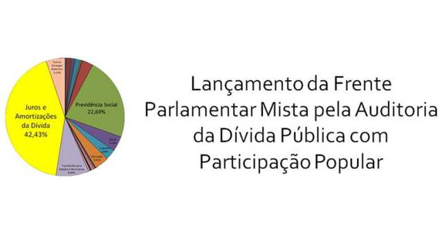 Frente Parlamentar Mista pela Auditoria da Dívida Pública