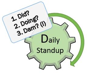 DailyStandup3Ds!
