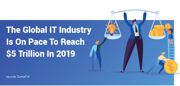 The Global IT Industry Is On Pace To Reach $5 Trillion In 2019