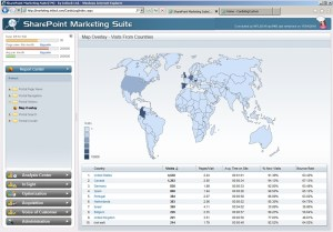 SharePoint Web Analytics Tools by CardioLog Analytics