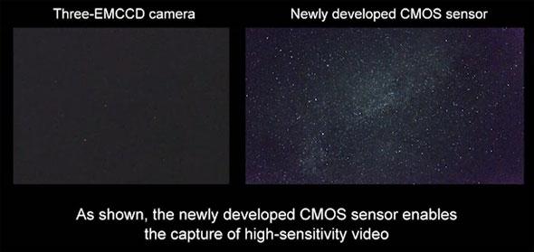 Canon_CMOS