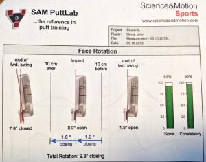 SAM Putt Lab Data 2 - Bettinardi putter