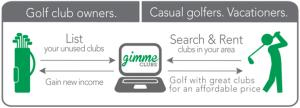 www.gimmeclubs.com