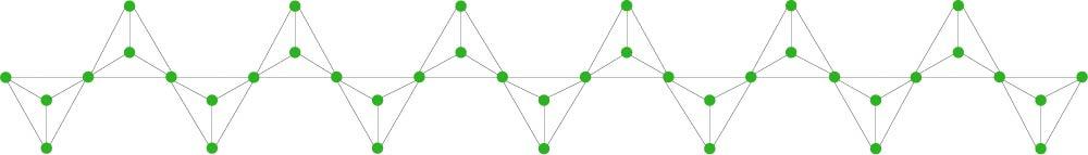 struttura-inosilicati-catena-singola