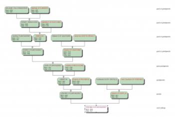 Edward II's Ancestors family tree
