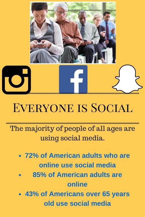 Social Content Marketing Myth