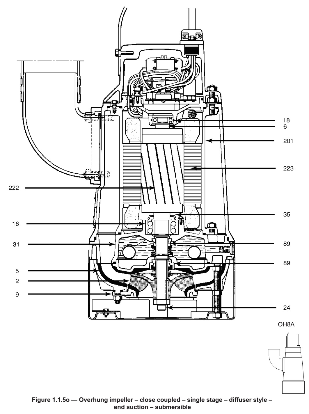 Water Pump Station Schematic