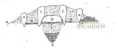 tombeau d'ichouqan , vue latérale