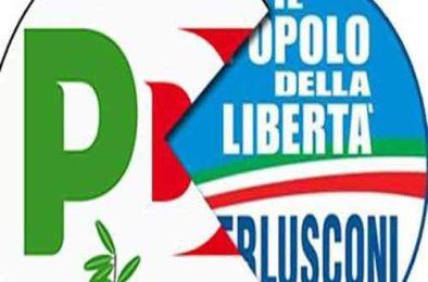 A Roma si profila l'accordo Renzi-Berlusconi. In Sicilia PD e Forza Italia andranno insieme con Lagalla candidato?