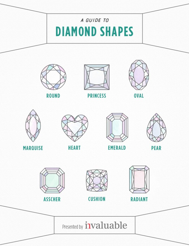 diamond shapes guide