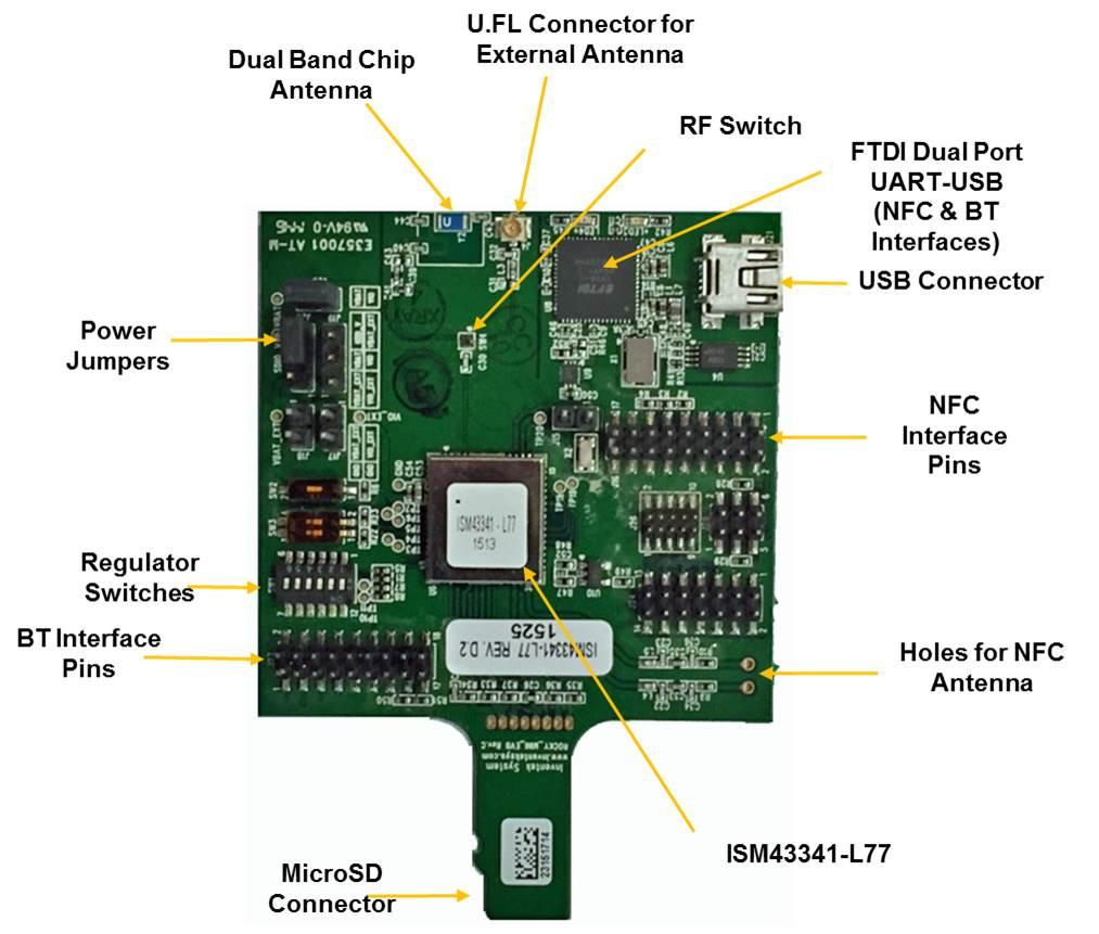 2 4 GHz & 5 GHz Wi-Fi & Bluetooth SDIO SIP EVB