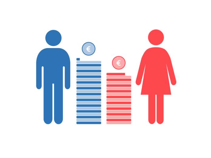 202003136 gender pay gap 2019