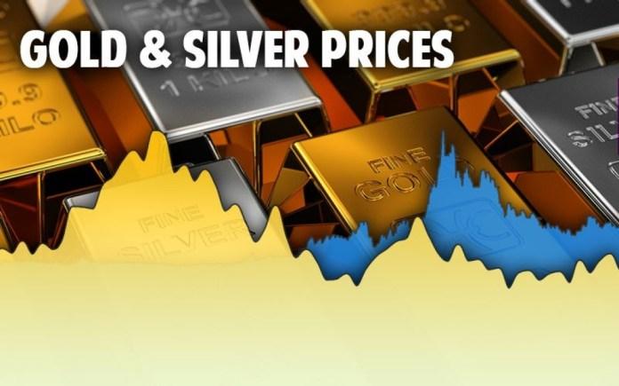 gold silver price.v2