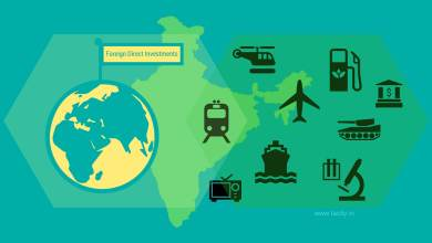 sectors in which fdi is allowed in india factly featured image 1
