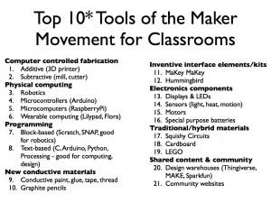 Top Ten Tools of Maker Classroom.015