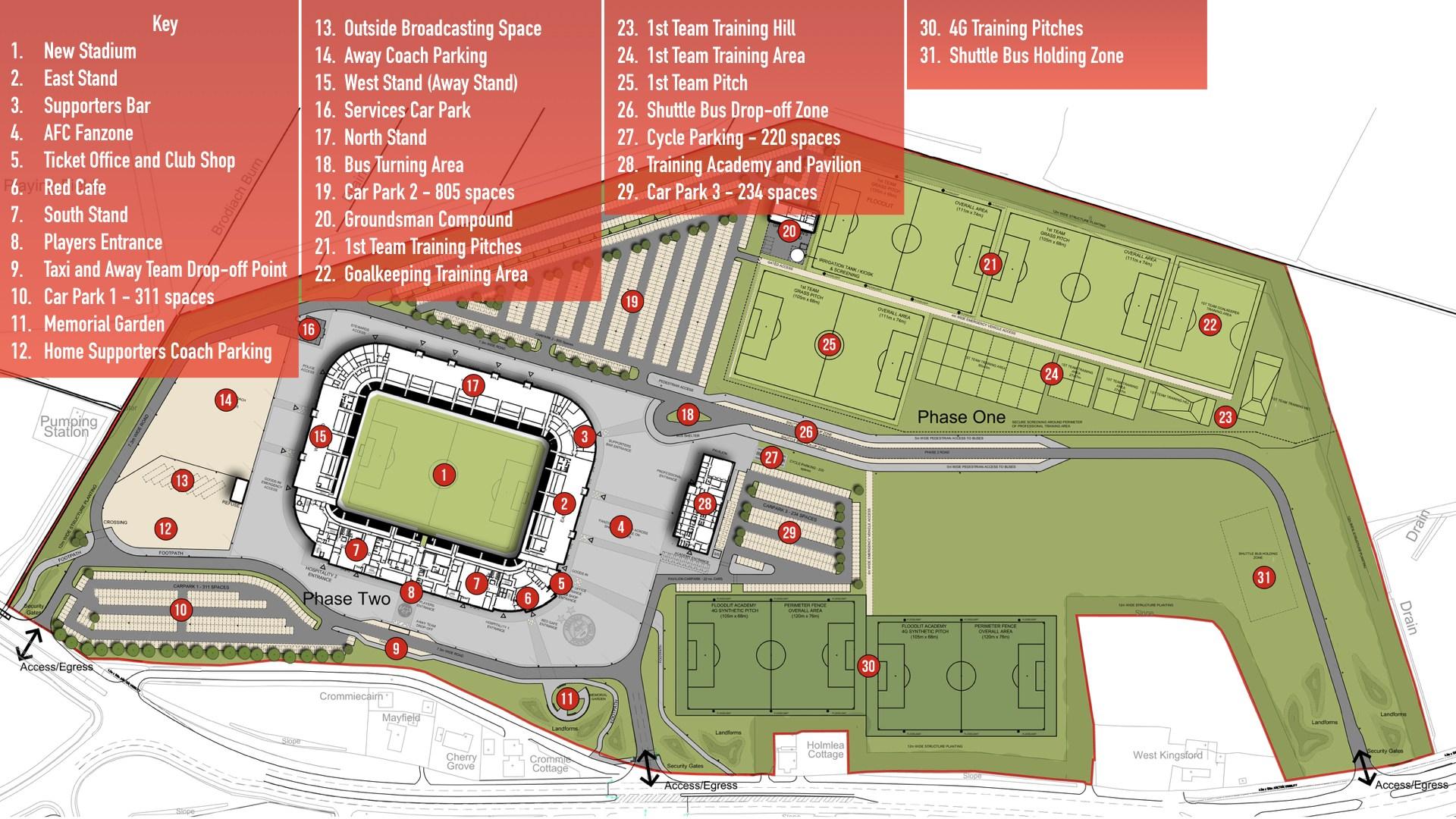 Kingsford Stadium Plan