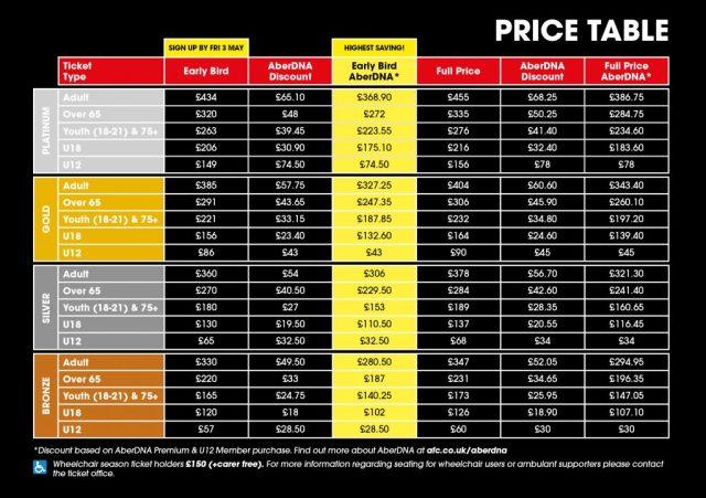 Season Tickets 2019/20 Prices
