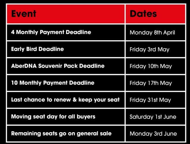 Season Ticket Dates