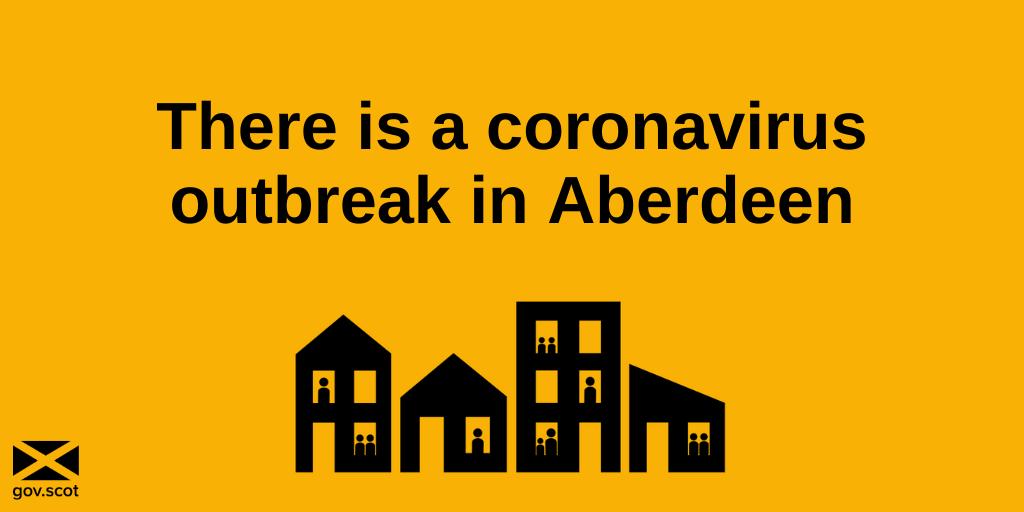 Aberdeen City Coronsvirus
