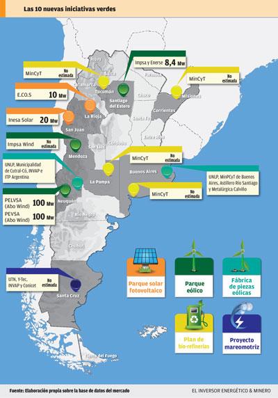 https://i1.wp.com/www.inversorenergetico.com.ar/wp-content/uploads/2014/07/Las-10-nuevas-iniciativas-01.jpg