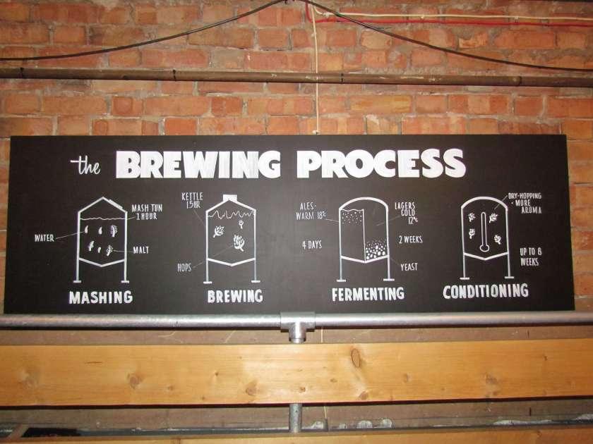 Brewdog - brewing process poster
