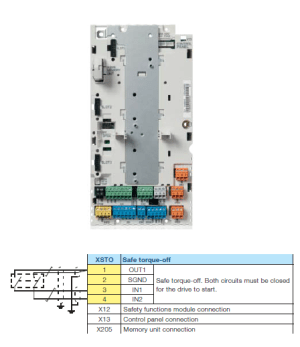 What Safe Torque Off Is by Inverter Drive Systems, An ABB AVP