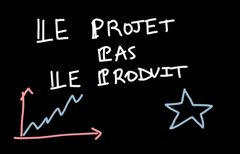 Pourquoi tu n'investis PAS correctement : le PROJET, pas le PRODUIT