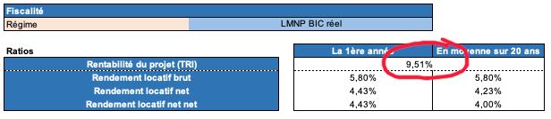 Taux rentabilite interne simulateur rentabilite