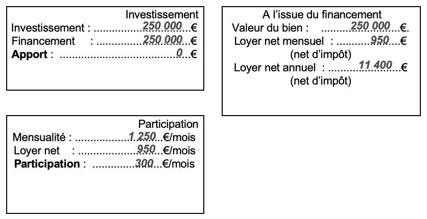 plan type lmnp