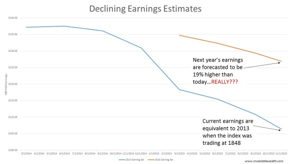 Declining earnings estimates 151107