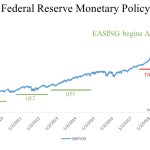 THANKFUL for the Federal Reserve