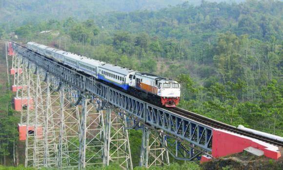 China Beats Japan in Bid for Indonesia Rail