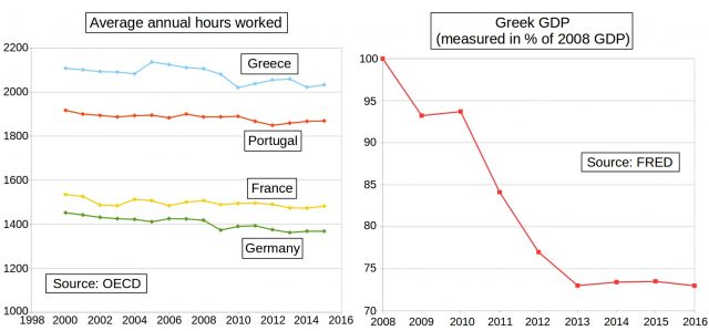 Greek austerity facts and myths