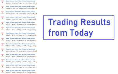 Best Day Trading School Forex signals