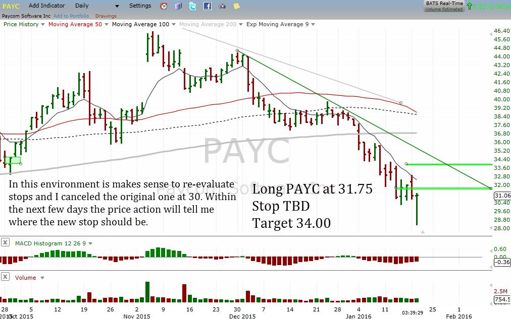 PAYC_1202016
