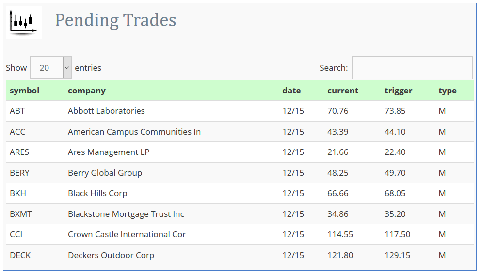 Pending Trades example