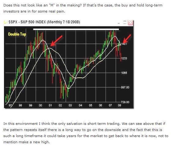 2008_market_timing_call