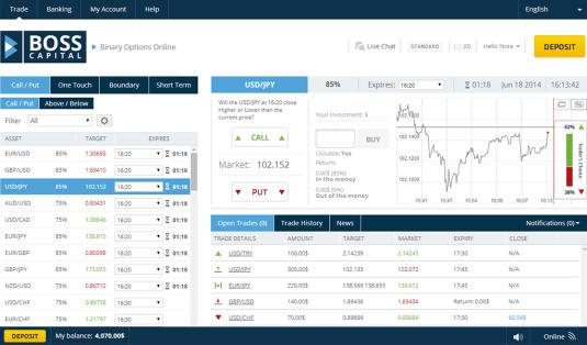Image result for boss capital broker
