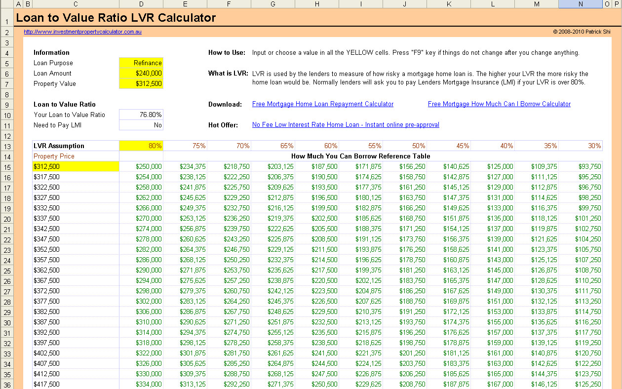 Free Loan To Value Ratio Lvr Calculator