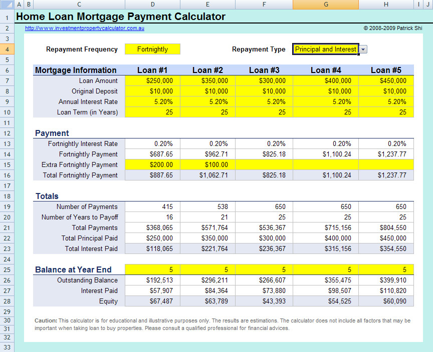 Investment Property Loan Calculator Anz