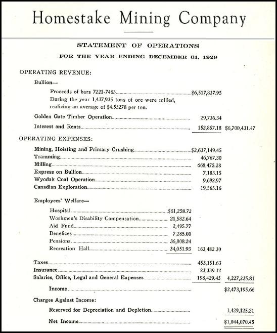 Homestake Mining 1929 Annual Report