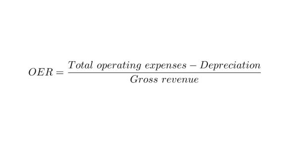 Operating Expense Ratio (OER) Definition