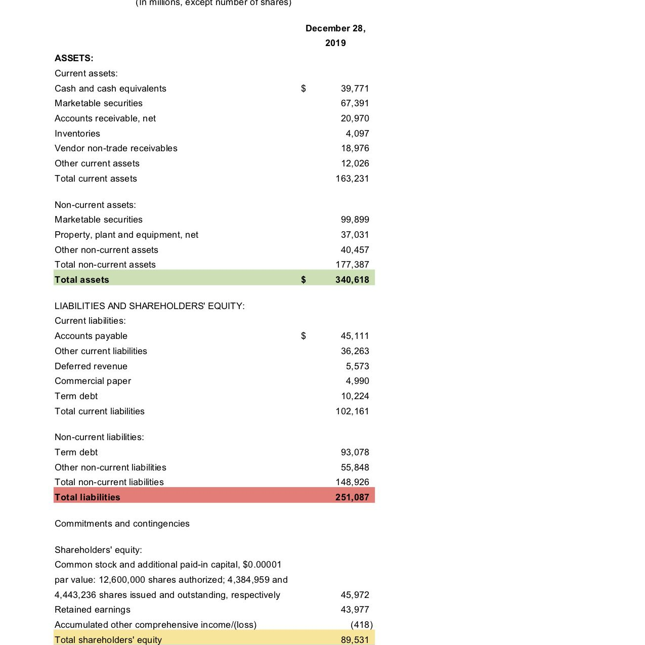 It has an easy structure to follow that is downloadable in pdf format and you can customize it in your own way. Balance Sheet Vs Cash Flow Statement What S The Difference