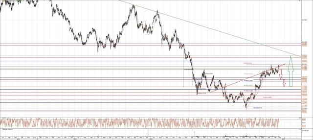 Deutsche Bank Aktienchart