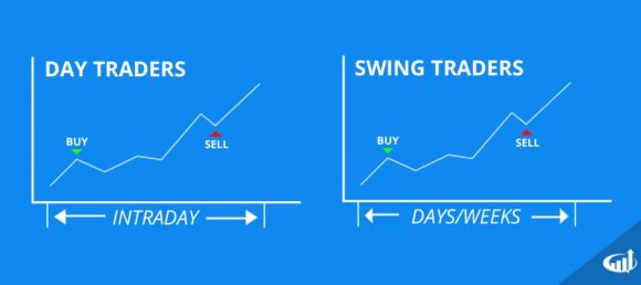 Momentum Trading Strategies - 10 Rules to Follow