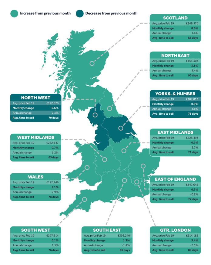 HPI Rightmove regional map